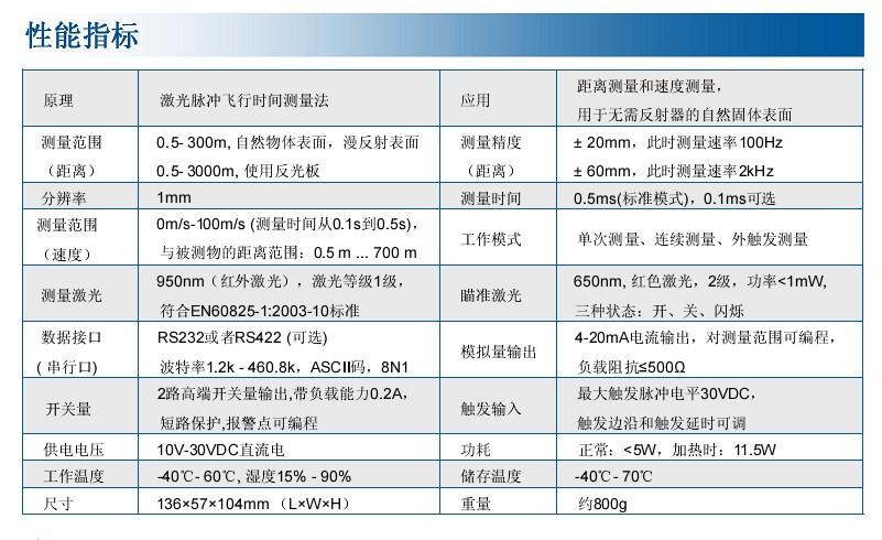 高频率激光测距仪 MSE-D301性能指标表